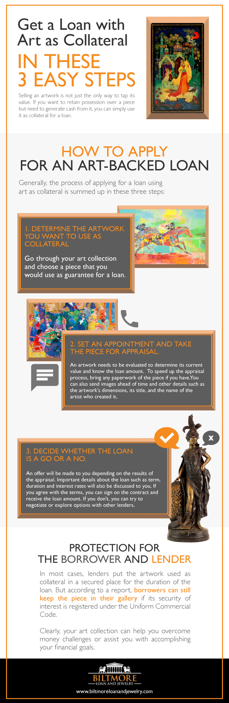 Get a Loan with Art as Collateral in these 3 Easy Steps Infographics